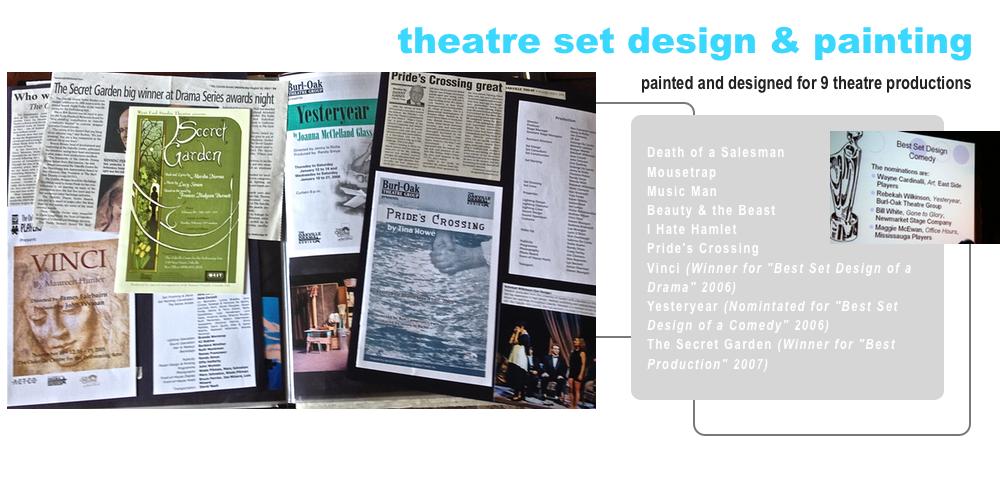 theatresets