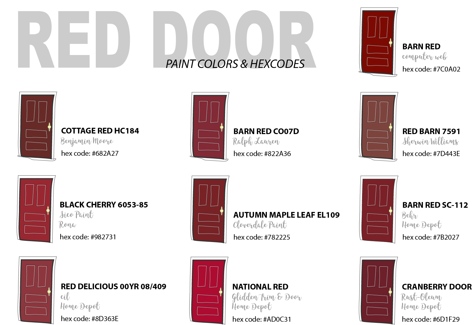 Well Liked Benjamin Moore Cottage Red Siding Paint Color Is Gargoyle Pq48